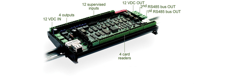 TPL4D4DR/IP